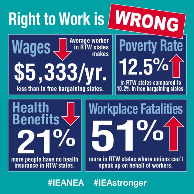 Stronger United-Right to work copy